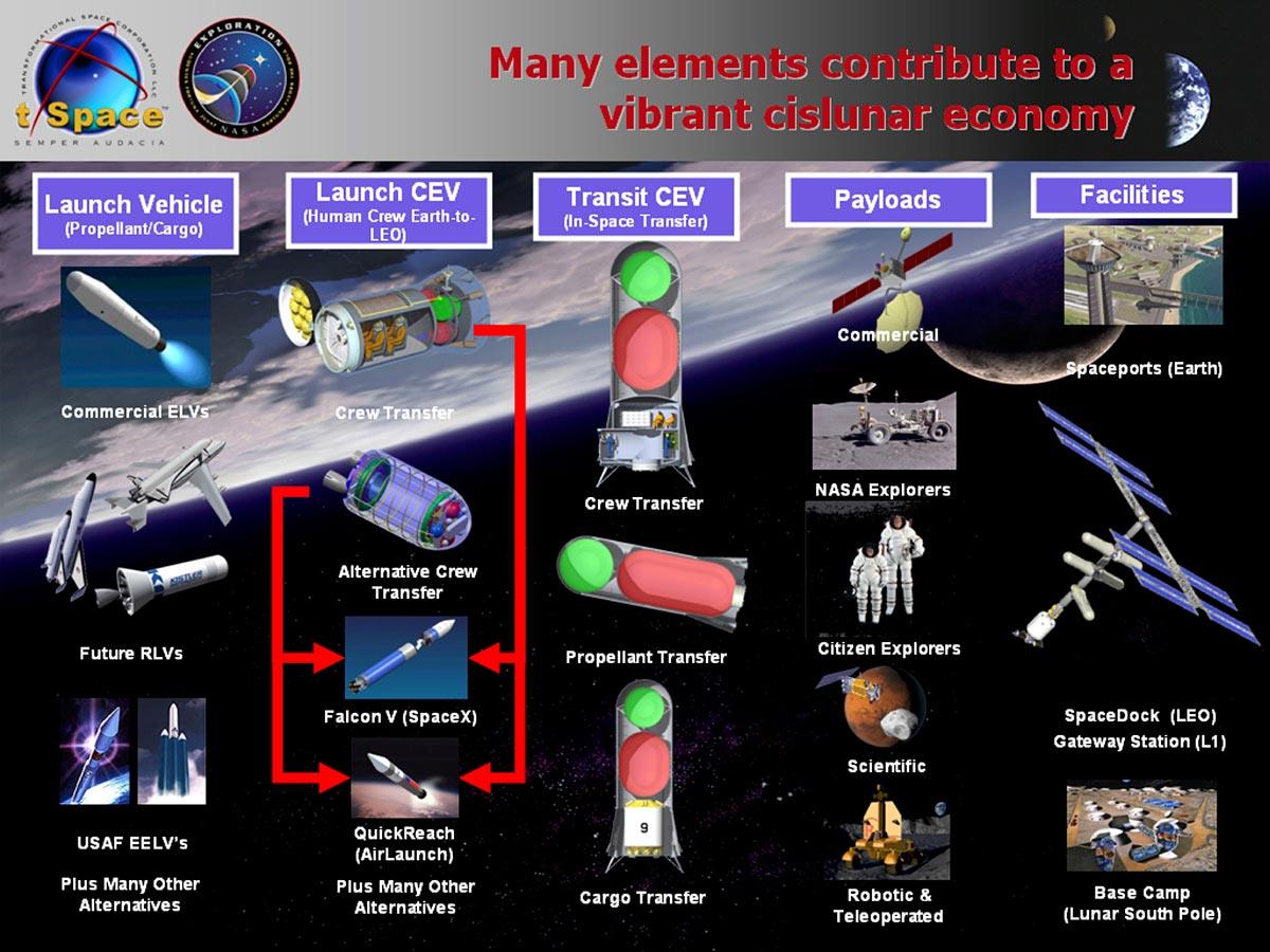 Thoughts On The Design Of Spacex S Mars Spacecraft Main Engine Cut Off